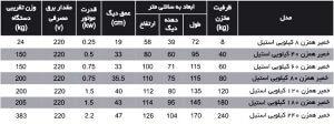 لیست قیمت قیمت خمیر گیر